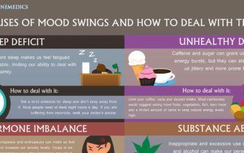 Causes Of Mood Swings