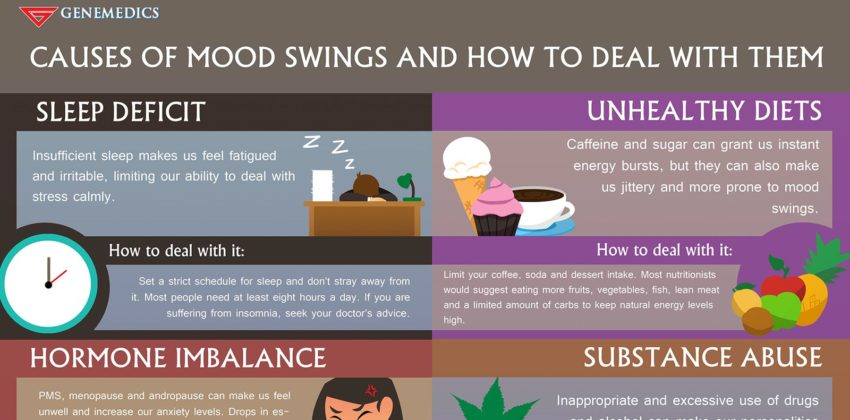 Causes Of Mood Swings