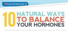 Your Hormones