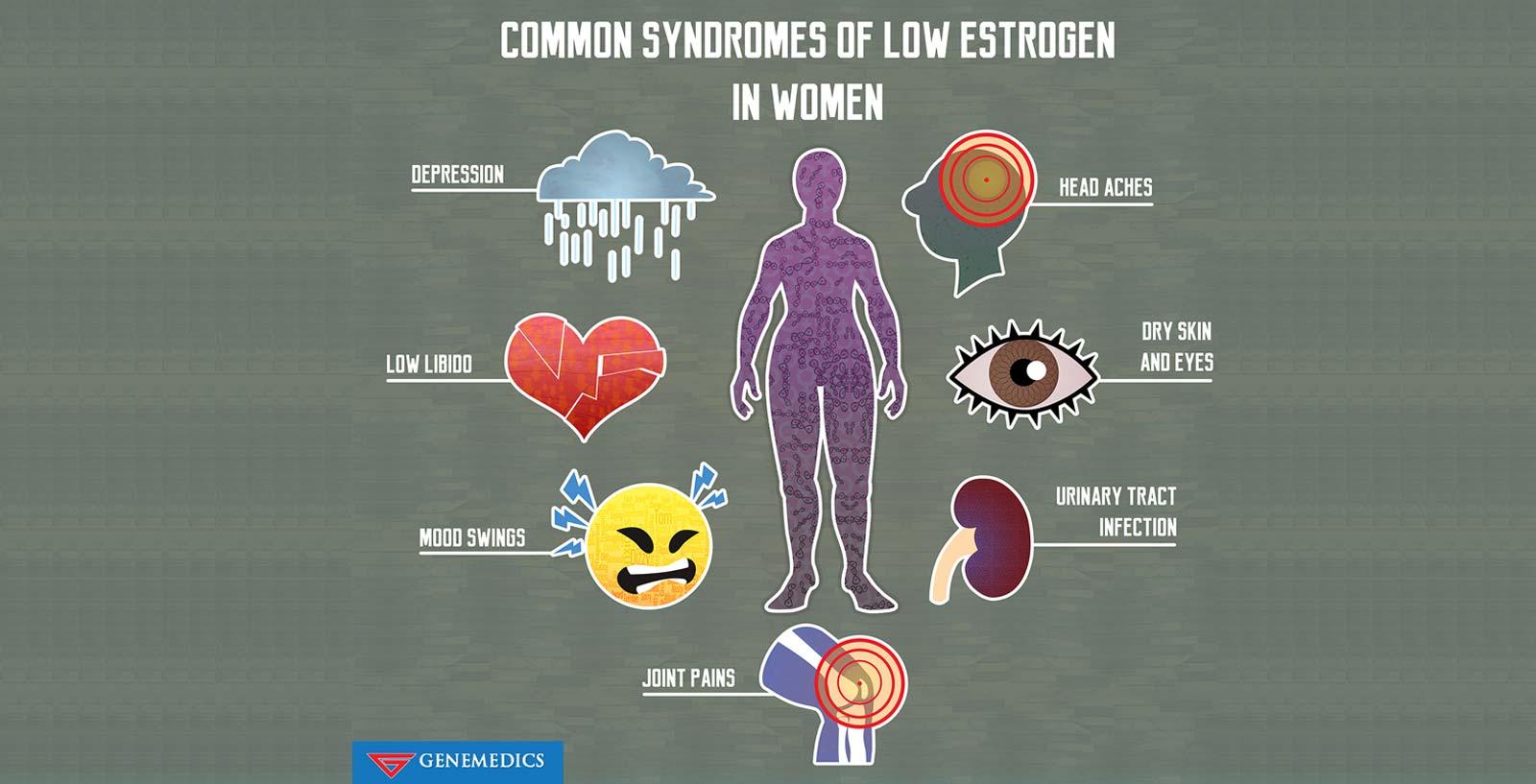 estrogen-combine-infographic